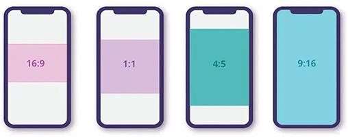 ratios vidéo mobile